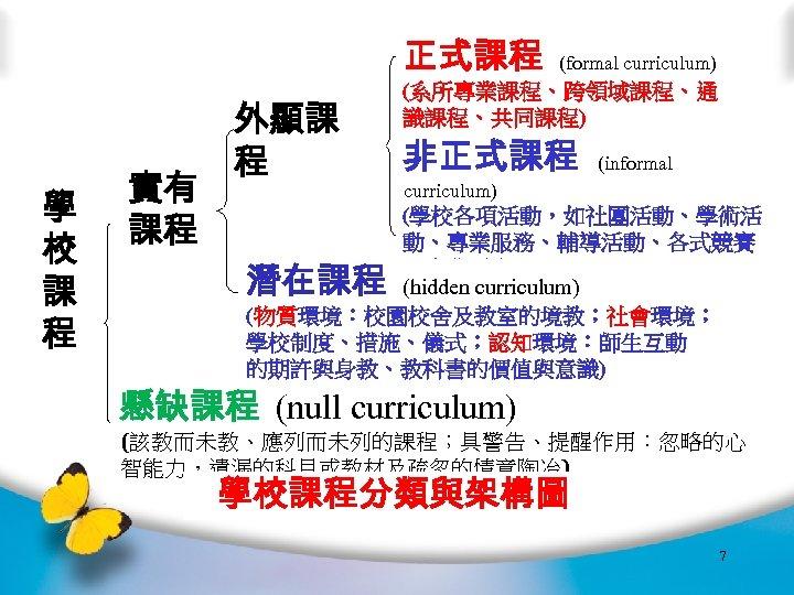 正式課程 學 校 課 程 實有 課程 外顯課 程 (formal curriculum) (系所專業課程、跨領域課程、通 識課程、共同課程) 非正式課程