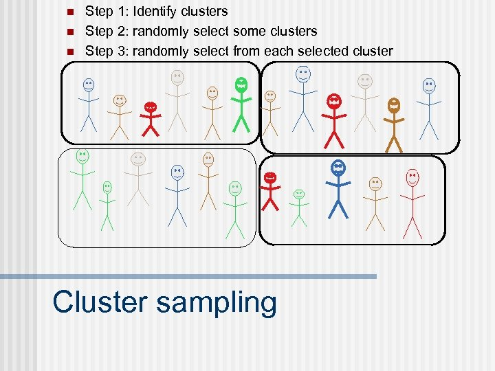 n n n Step 1: Identify clusters Step 2: randomly select some clusters Step