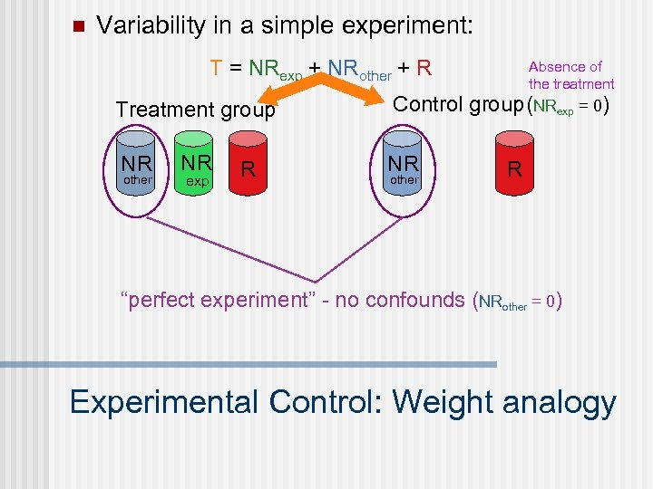 n Variability in a simple experiment: T = NRexp + NRother + R Treatment
