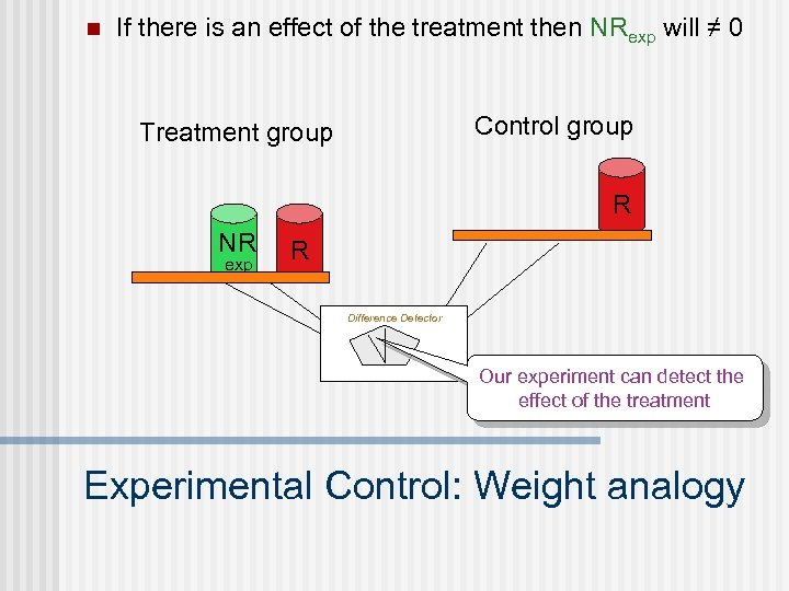 n If there is an effect of the treatment then NRexp will ≠ 0