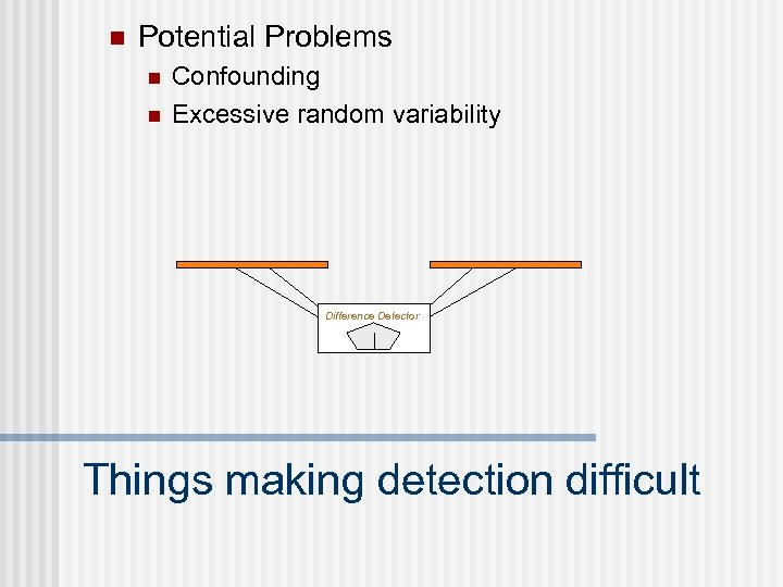 n Potential Problems n n Confounding Excessive random variability Difference Detector Things making detection