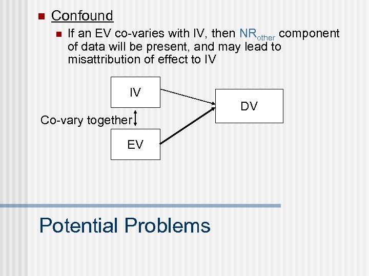 n Confound n If an EV co-varies with IV, then NRother component of data