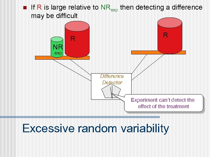 n If R is large relative to NRexp then detecting a difference may be