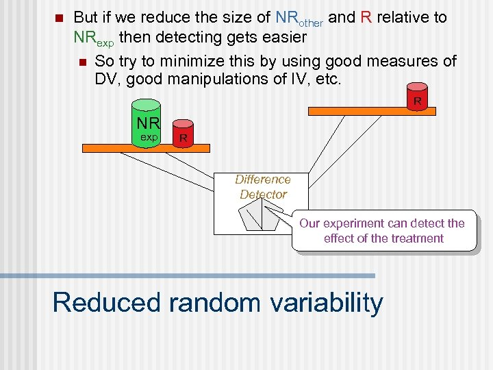 n But if we reduce the size of NRother and R relative to NRexp