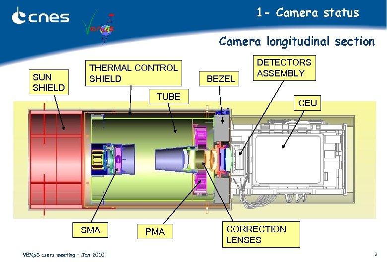 1 - Camera status Camera longitudinal section SUN SHIELD THERMAL CONTROL SHIELD BEZEL DETECTORS