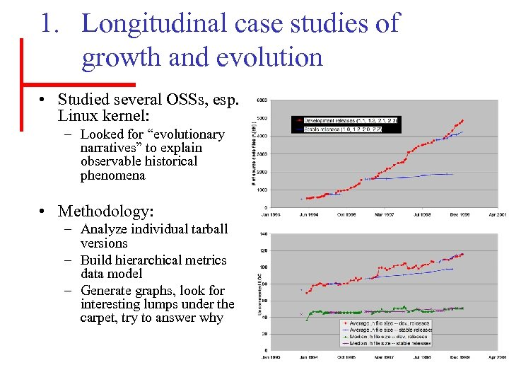 1. Longitudinal case studies of growth and evolution • Studied several OSSs, esp. Linux