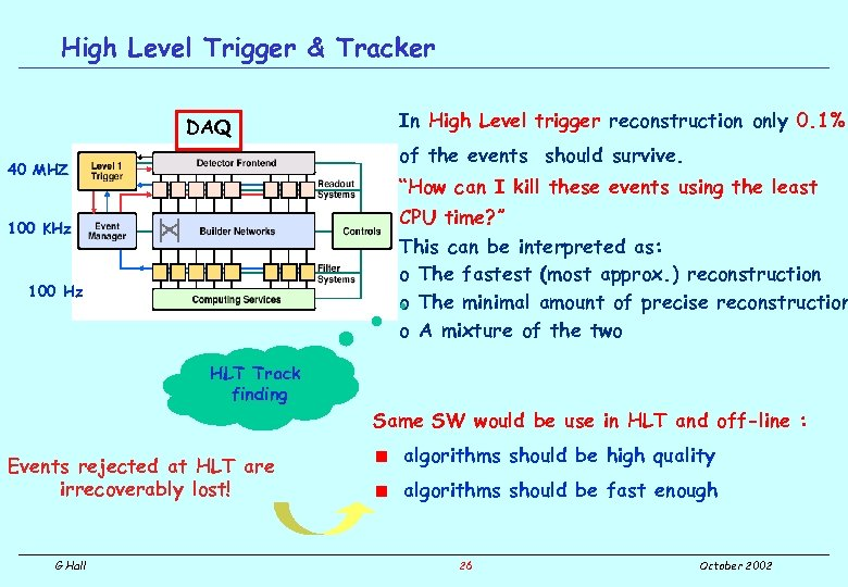"High Level Trigger & Tracker DAQ of the events should survive. 40 MHZ ""How"