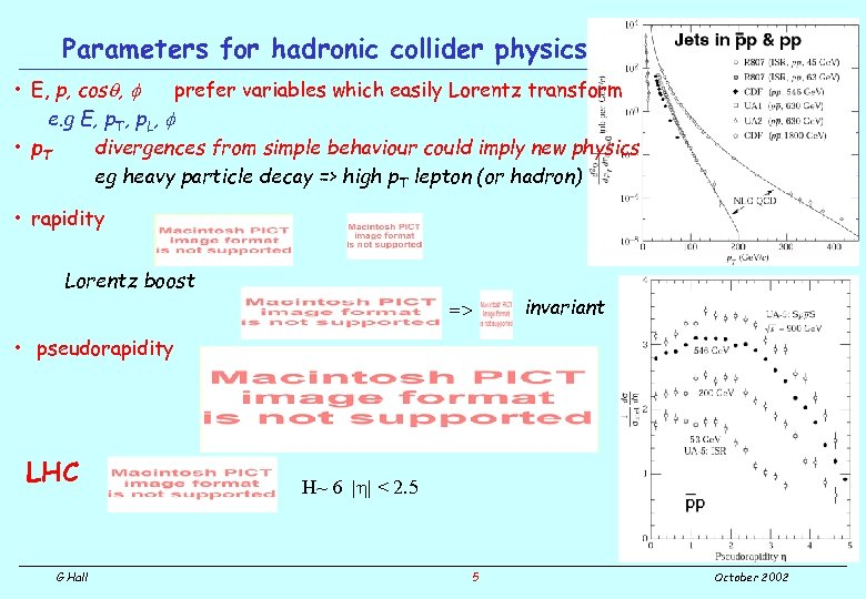 Parameters for hadronic collider physics • E, p, cosq, f prefer variables which easily