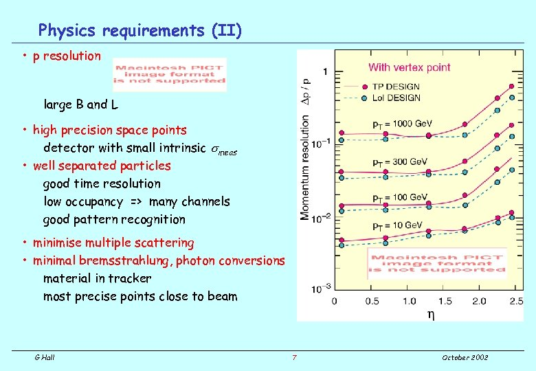 Physics requirements (II) • p resolution large B and L • high precision space