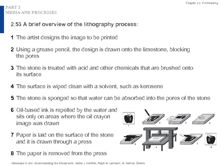 Chapter 2. 3 Printmaking PART 2 MEDIA AND PROCESSES 2. 53 A brief overview
