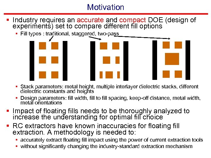 Motivation § Industry requires an accurate and compact DOE (design of experiments) set to