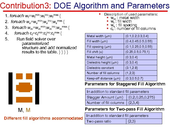 Contribution 3: DOE Algorithm and Parameters 1. foreach wf=wfmin: wfinc: wfmax { 2. foreach