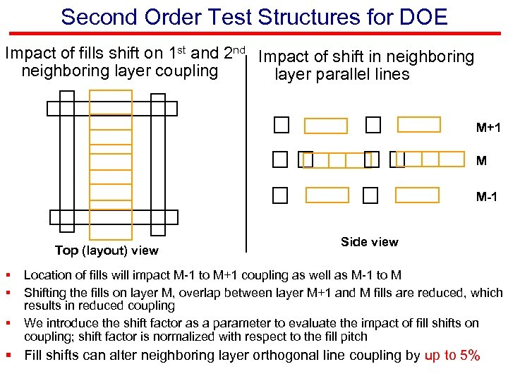 Second Order Test Structures for DOE Impact of fills shift on 1 st and