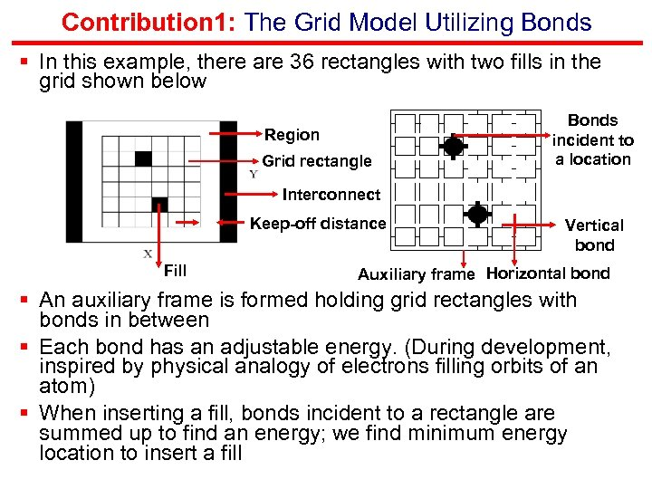 Contribution 1: The Grid Model Utilizing Bonds § In this example, there are 36