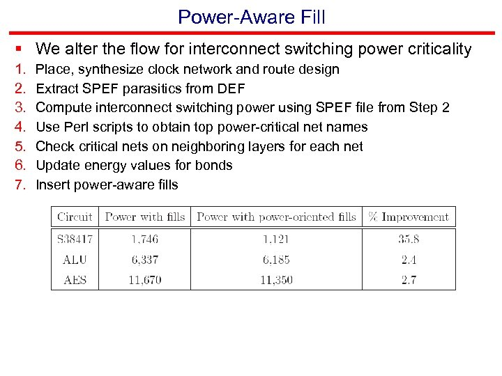 Power-Aware Fill § We alter the flow for interconnect switching power criticality 1. 2.