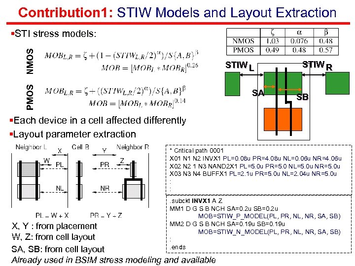 Contribution 1: STIW Models and Layout Extraction NMOS §STI stress models: PMOS STIW L