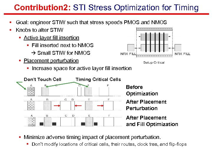 Contribution 2: STI Stress Optimization for Timing § Goal: engineer STIW such that stress