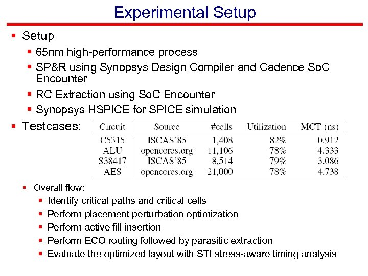 Experimental Setup § 65 nm high-performance process § SP&R using Synopsys Design Compiler and