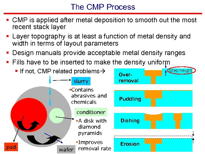 The CMP Process § CMP is applied after metal deposition to smooth out the