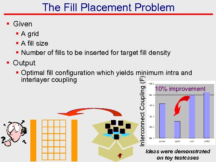 The Fill Placement Problem § Given § A grid § A fill size §
