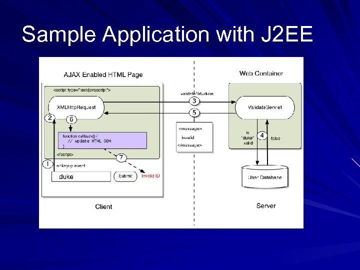 Sample Application with J 2 EE