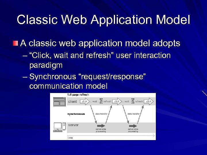 "Classic Web Application Model A classic web application model adopts – ""Click, wait and"