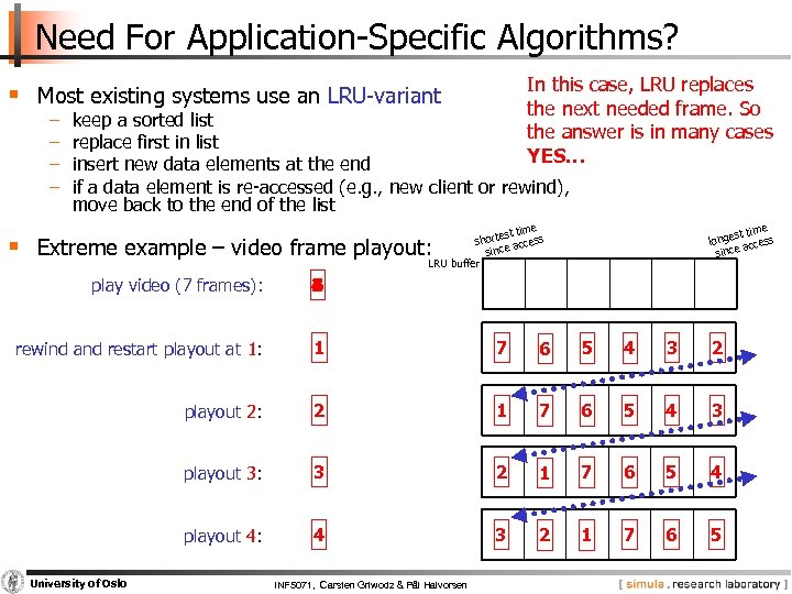 Need For Application Specific Algorithms? In this case, LRU replaces the next needed frame.