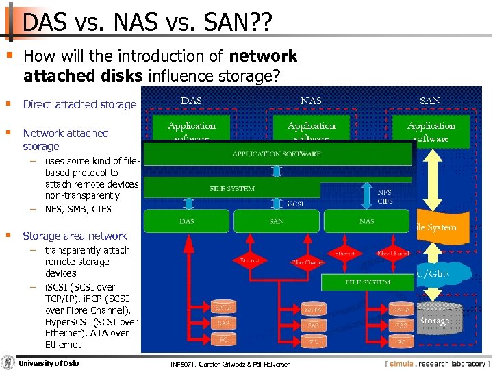 DAS vs. NAS vs. SAN? ? § How will the introduction of network attached