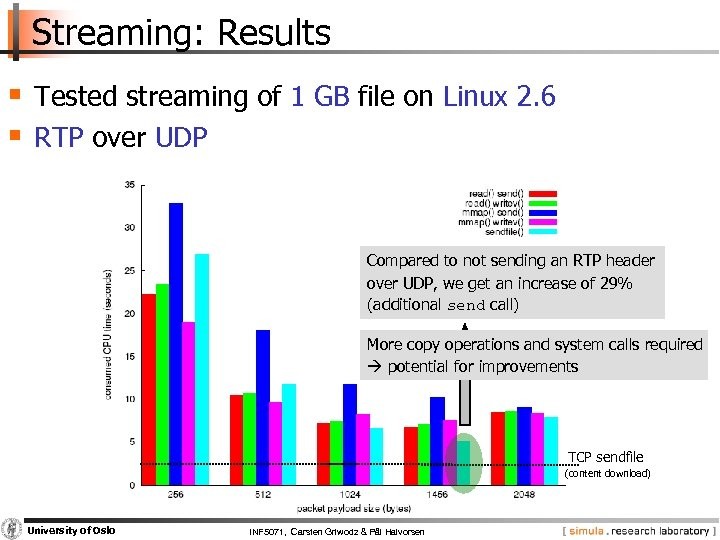 Streaming: Results § Tested streaming of 1 GB file on Linux 2. 6 §