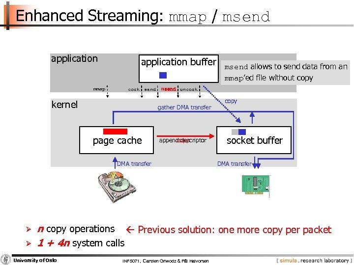 Enhanced Streaming: mmap / msend application mmap application buffer cork send kernel msend uncork