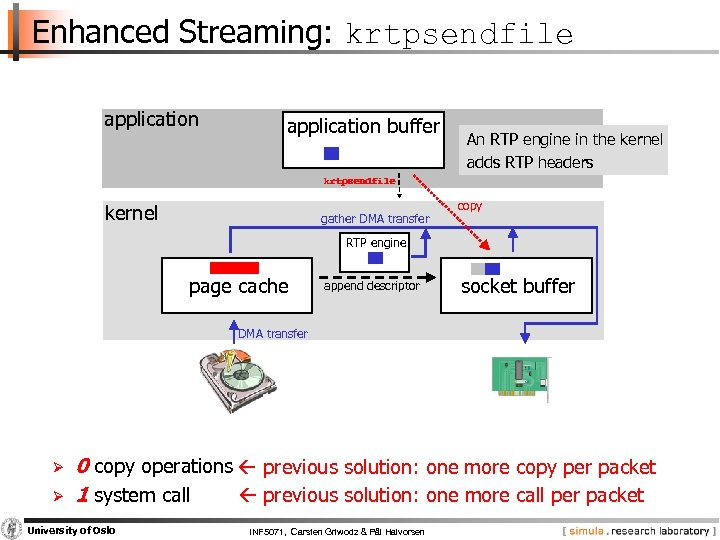 Enhanced Streaming: krtpsendfile application buffer An RTP engine in the kernel adds RTP headers