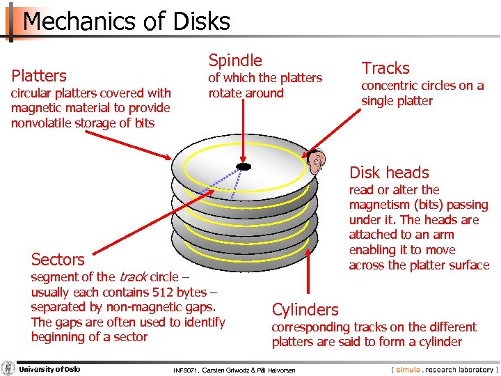 Mechanics of Disks Platters circular platters covered with magnetic material to provide nonvolatile storage