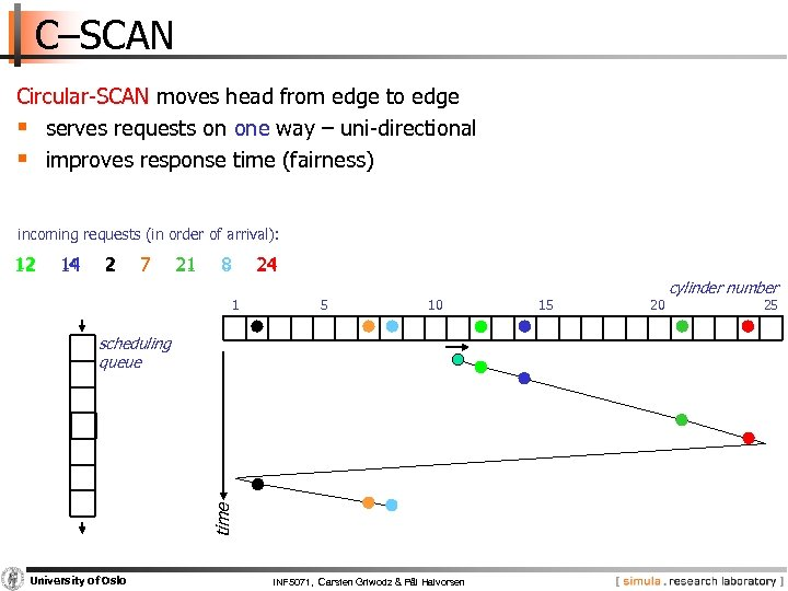 C–SCAN Circular SCAN moves head from edge to edge § serves requests on one