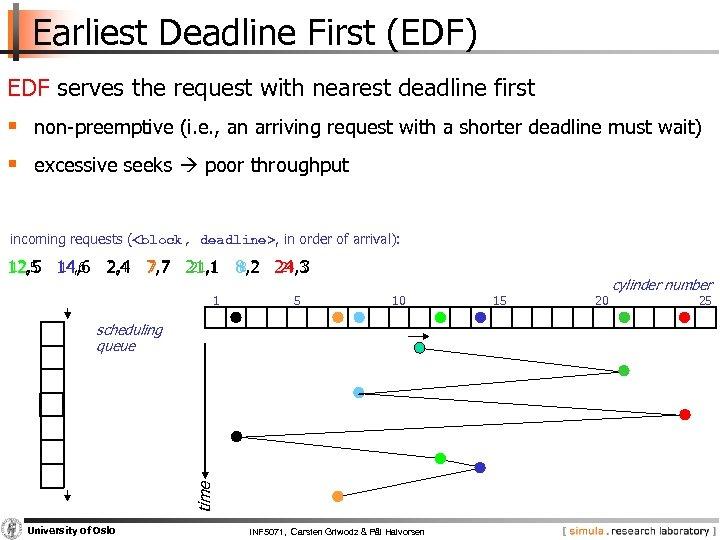 Earliest Deadline First (EDF) EDF serves the request with nearest deadline first § non