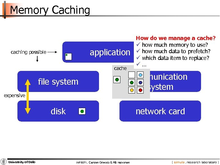 Memory Caching application caching possible cache How do we manage a cache? ü how