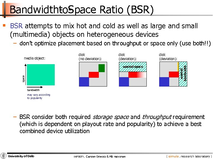 Bandwidth o pace Ratio (BSR) t S § BSR attempts to mix hot and