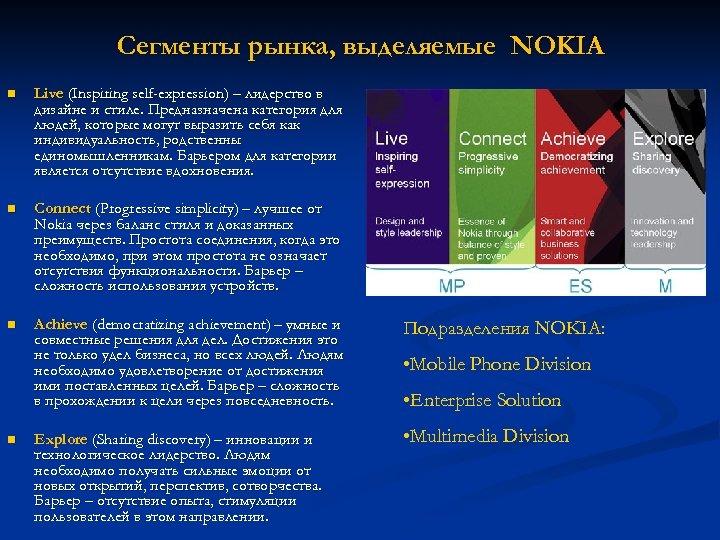Сегменты рынка, выделяемые NOKIA n Live (Inspiring self-expression) – лидерство в дизайне и стиле.