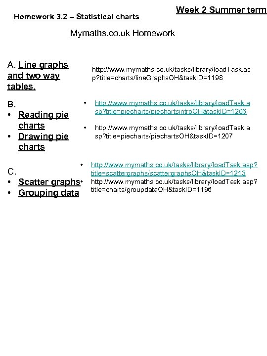 Homework 3. 2 – Statistical charts Week 2 Summer term Mymaths. co. uk Homework