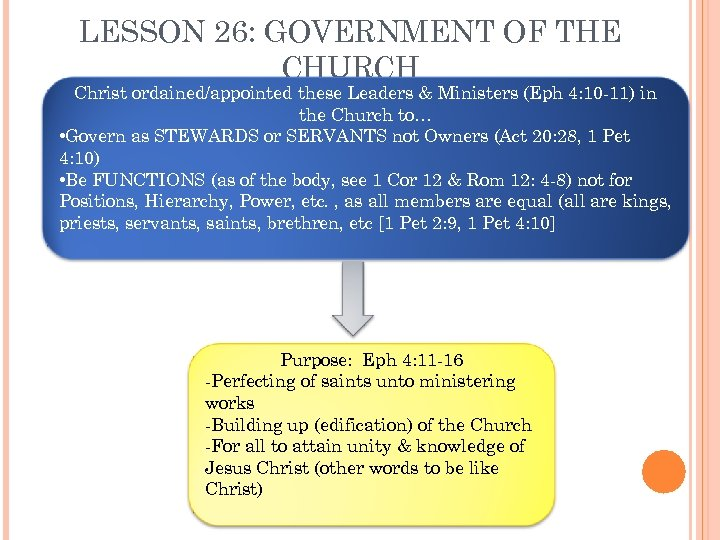 LESSON 26: GOVERNMENT OF THE CHURCH Christ ordained/appointed these Leaders & Ministers (Eph 4: