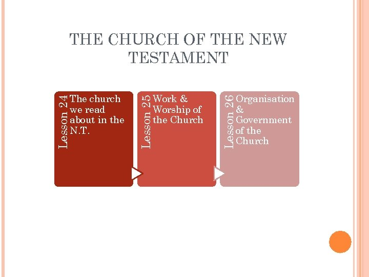 THE CHURCH OF THE NEW TESTAMENT Organisation & Government of the Church Lesson 26