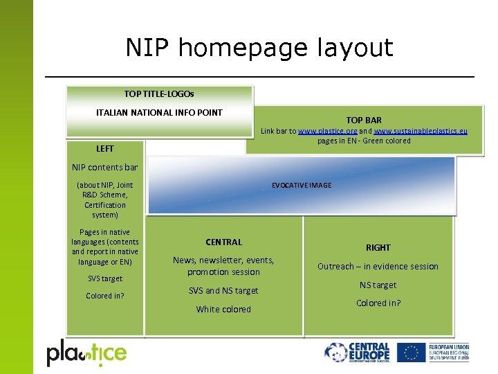 NIP homepage layout TOP TITLE-LOGOs ITALIAN NATIONAL INFO POINT TOP BAR Link bar to