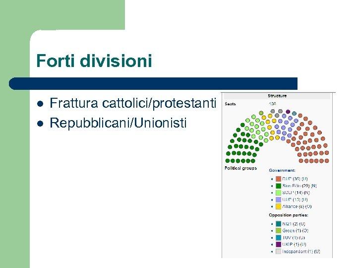 Forti divisioni l l Frattura cattolici/protestanti Repubblicani/Unionisti