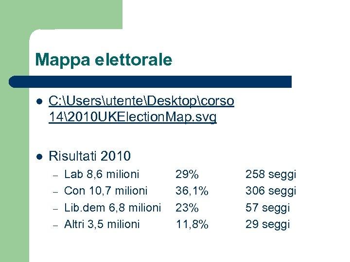 Mappa elettorale l C: UsersutenteDesktopcorso 142010 UKElection. Map. svg l Risultati 2010 – –