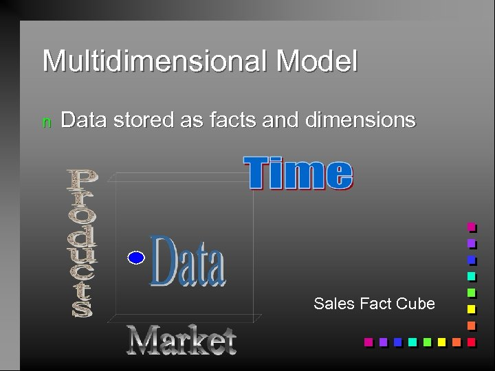 Multidimensional Model n Data stored as facts and dimensions Sales Fact Cube