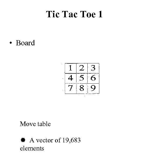 Tic Tac Toe 1 • Board Move table A vector of 19, 683 elements