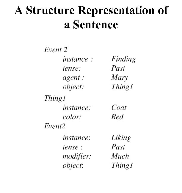 A Structure Representation of a Sentence