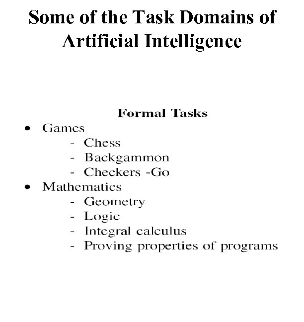 Some of the Task Domains of Artificial Intelligence