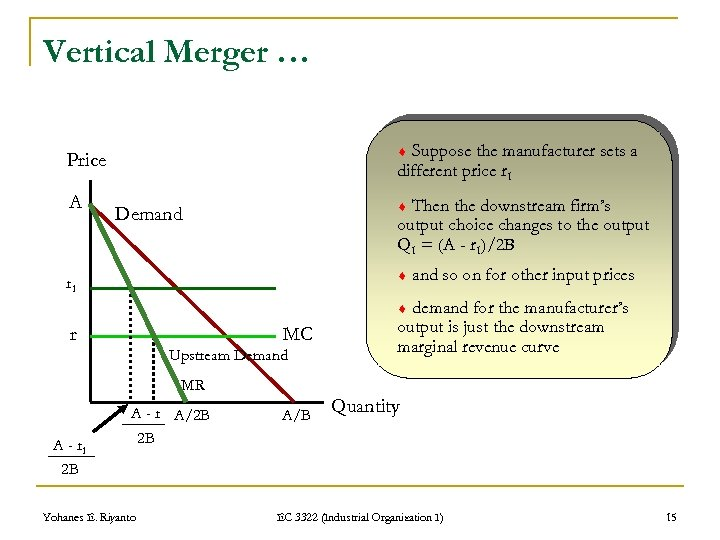Vertical Merger … Suppose the manufacturer sets a different price r 1 Price A
