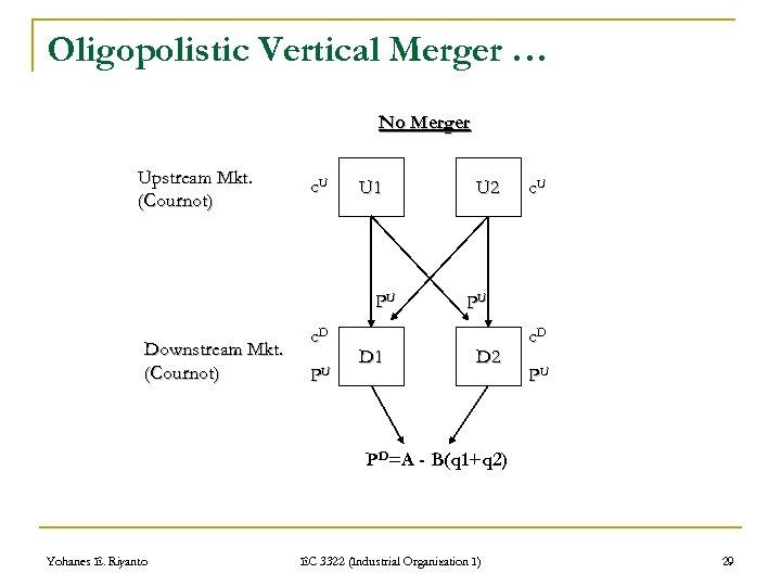 Oligopolistic Vertical Merger … No Merger Upstream Mkt. (Cournot) c. U U 1 PU