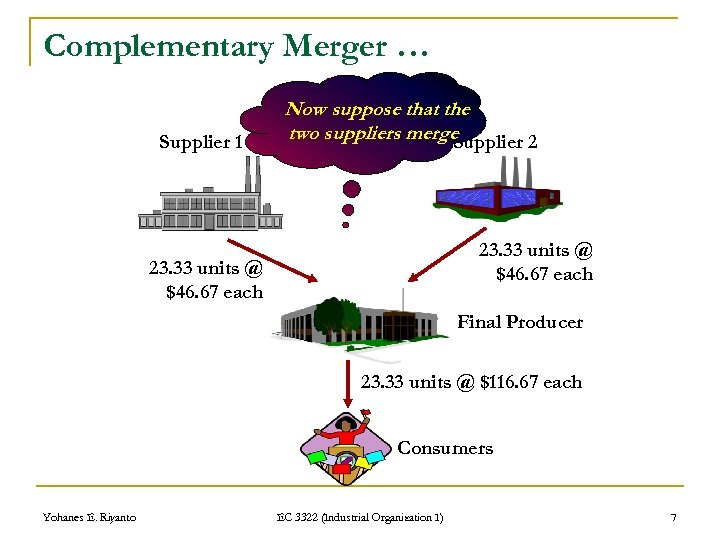 Complementary Merger … Supplier 1 Now suppose that the two suppliers merge Supplier 2